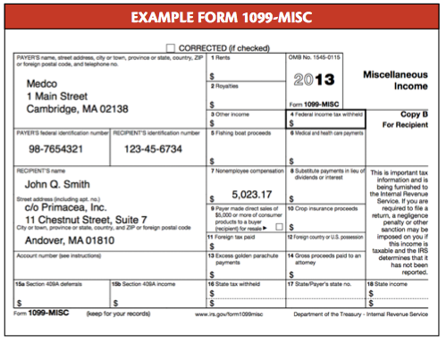 cagnetta1  R Form Example on html paper, us passport application, leave request, employment application,