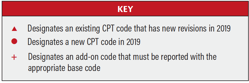 Endovascular Today - Vascular Coding Updates for 2019 (January 2019)